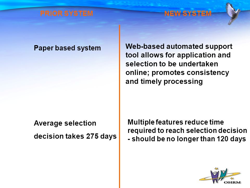 NEW SYSTEMPRIOR SYSTEM Multiple features reduce time required to reach selection decision - should be no longer than 120 days Paper based system Web-based automated support tool allows for application and selection to be undertaken online; promotes consistency and timely processing Average selection decision takes 275 days