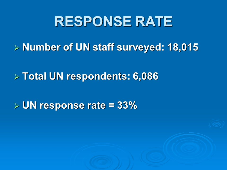 RESPONSE RATE Number of UN staff surveyed: 18,015 Number of UN staff surveyed: 18,015 Total UN respondents: 6,086 Total UN respondents: 6,086 UN respo
