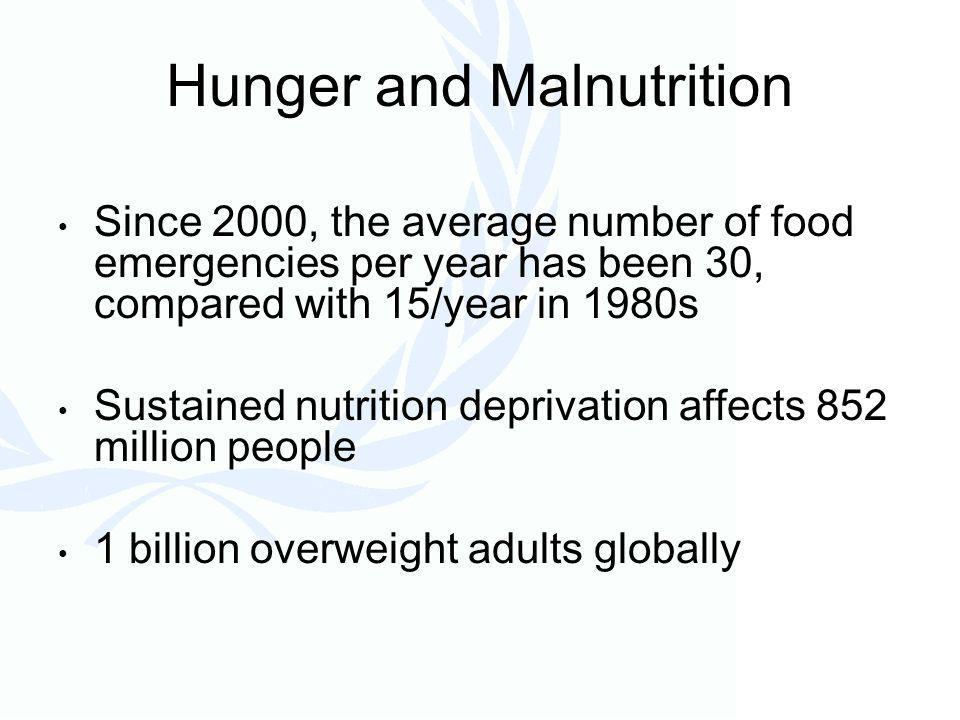 Hunger and Malnutrition Since 2000, the average number of food emergencies per year has been 30, compared with 15/year in 1980s Sustained nutrition deprivation affects 852 million people 1 billion overweight adults globally