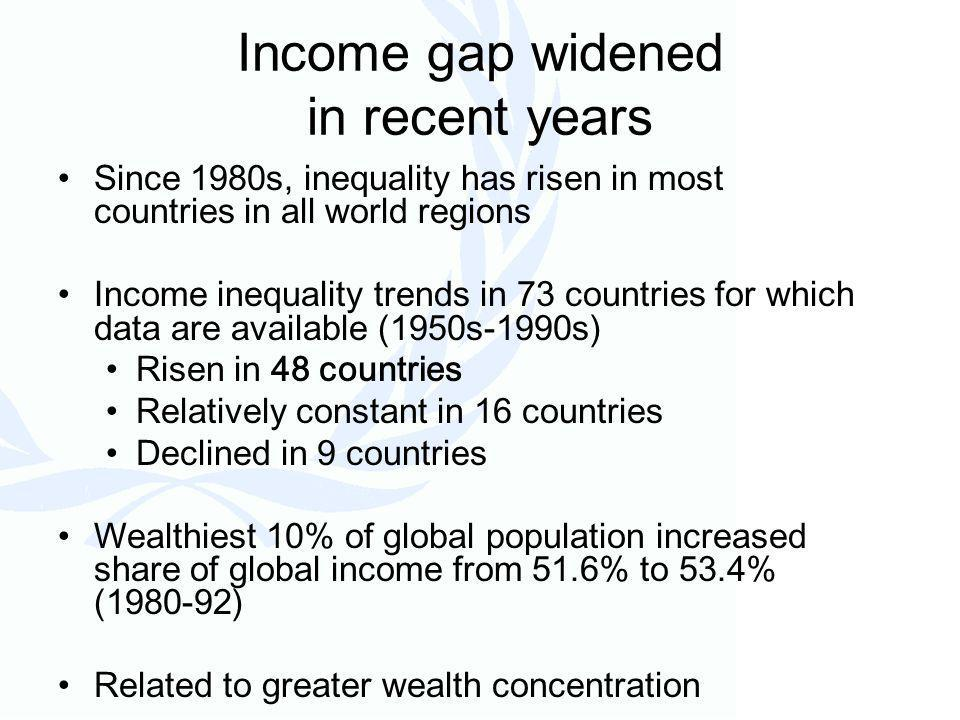 Global income inequalities (Gini coefficient values)