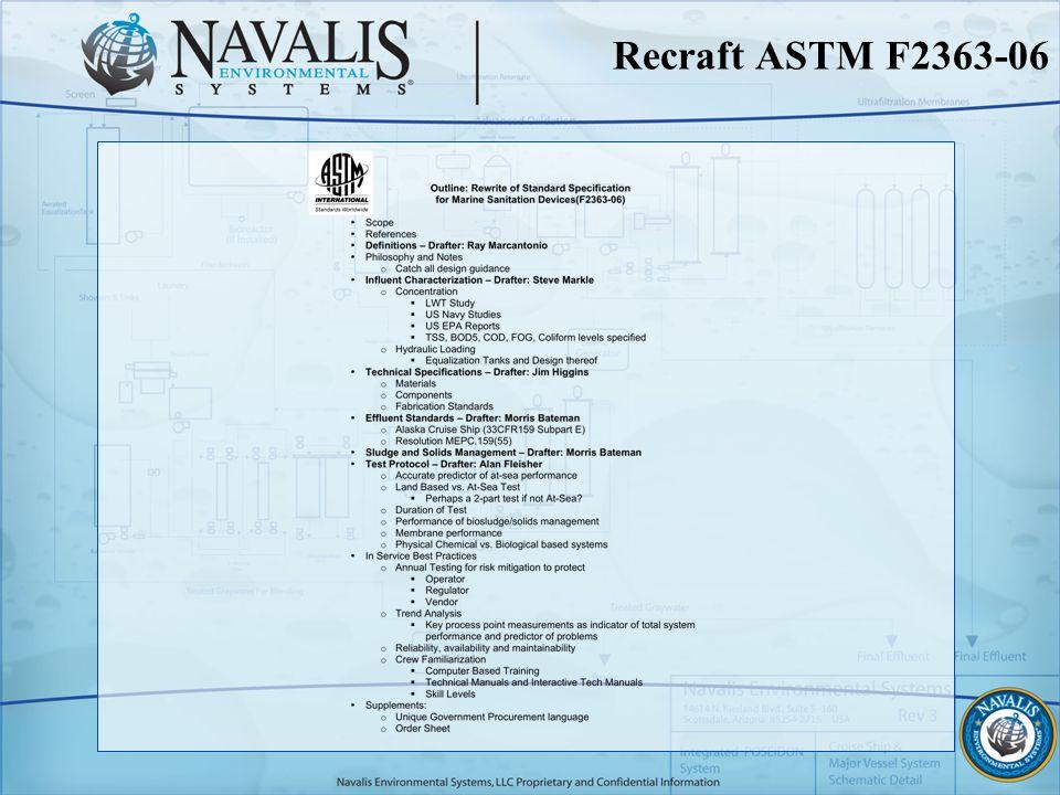 Recraft ASTM F2363-06