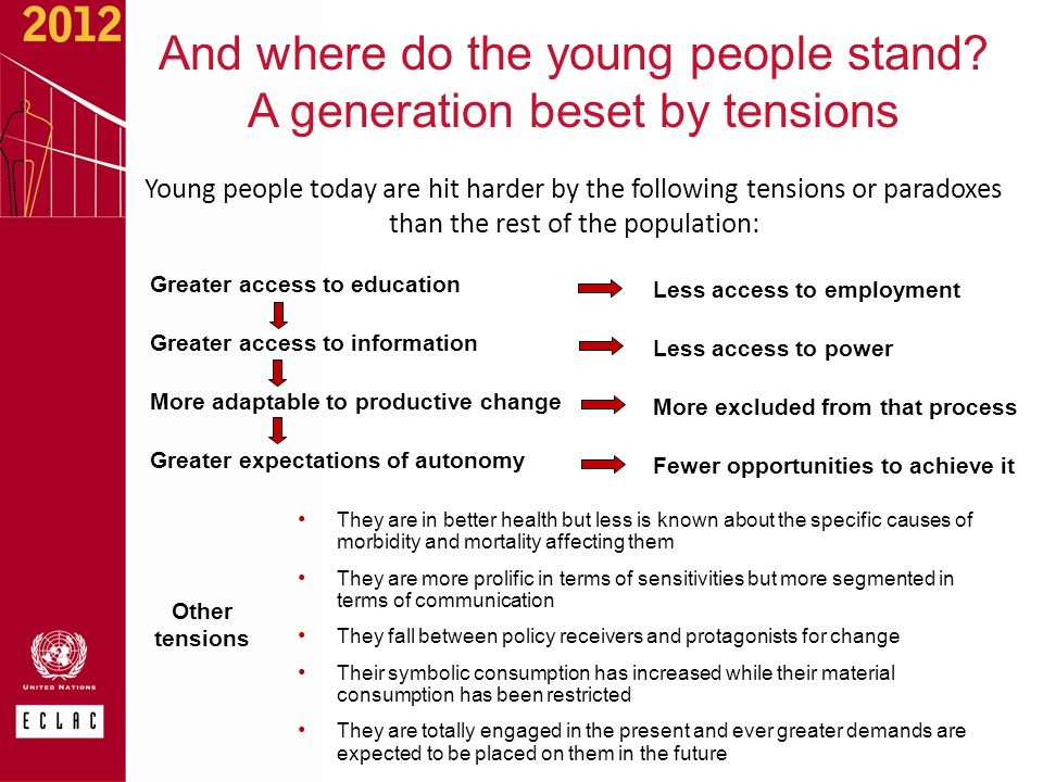 And where do the young people stand.