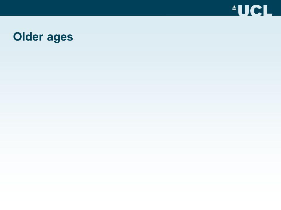 Older ages