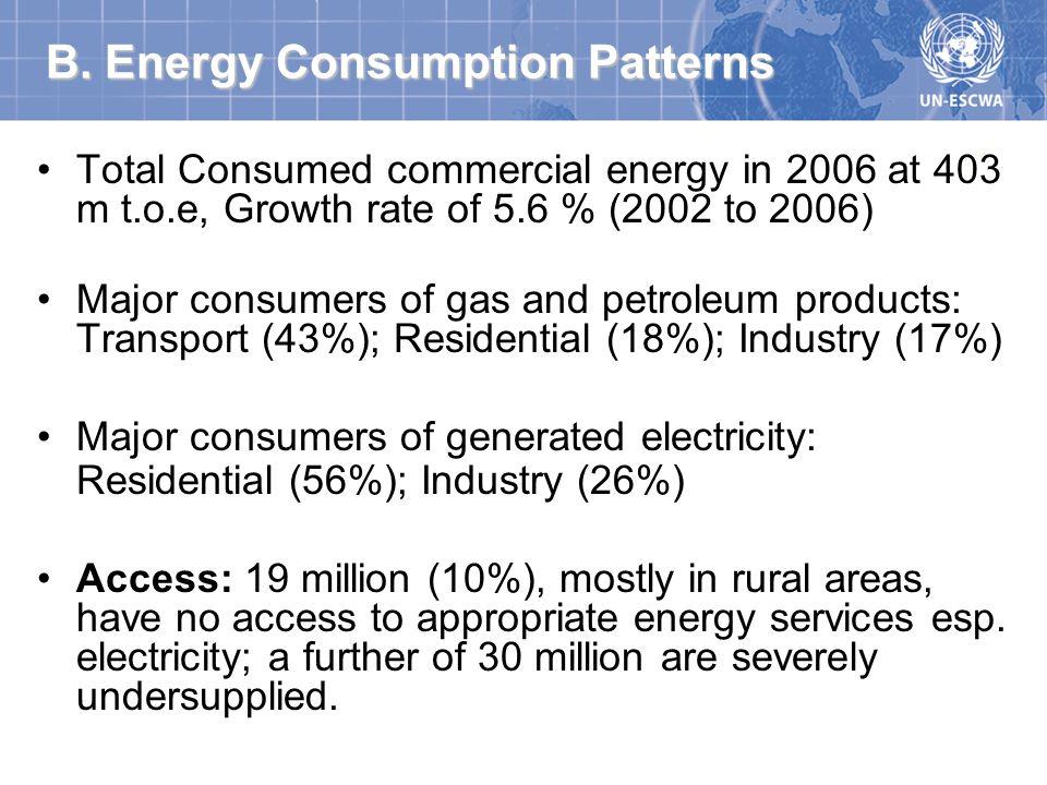 II.A. Regional Progress Achieved Energy Efficiency: 1.
