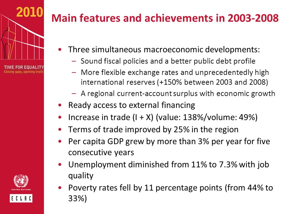 Main features and achievements in 2003-2008 Three simultaneous macroeconomic developments: –Sound fiscal policies and a better public debt profile –Mo