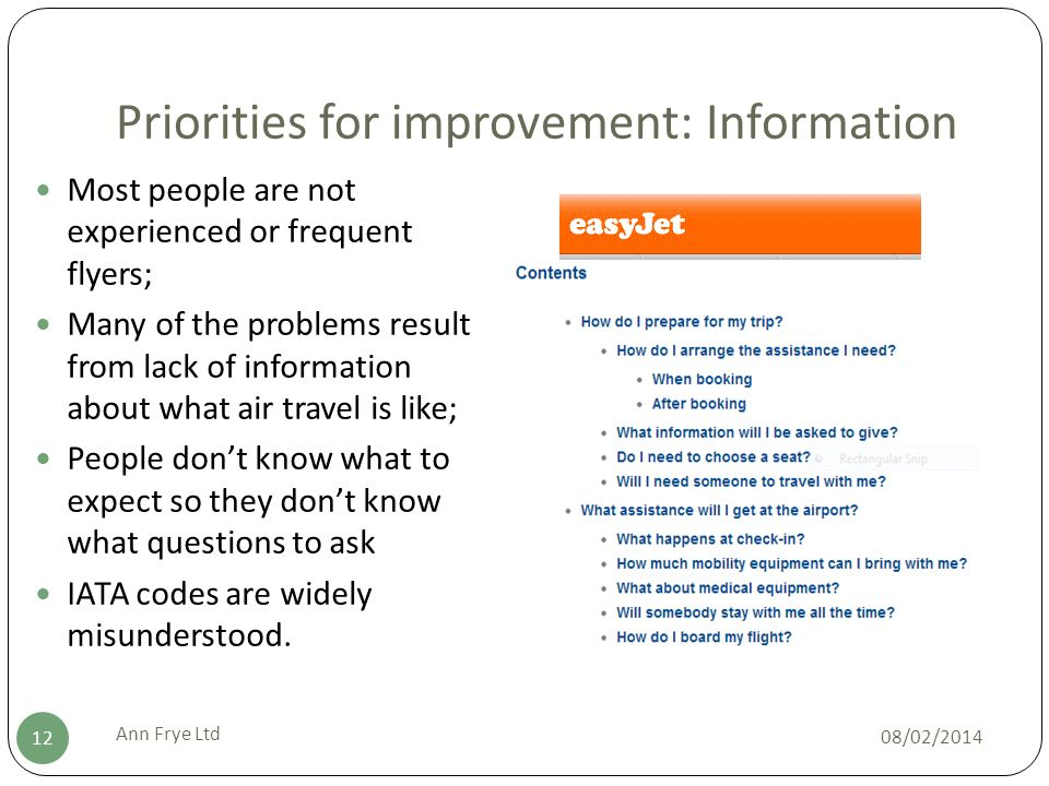Priorities for improvement: Information 08/02/2014 Ann Frye Ltd 12 Most people are not experienced or frequent flyers; Many of the problems result from lack of information about what air travel is like; People dont know what to expect so they dont know what questions to ask IATA codes are widely misunderstood.