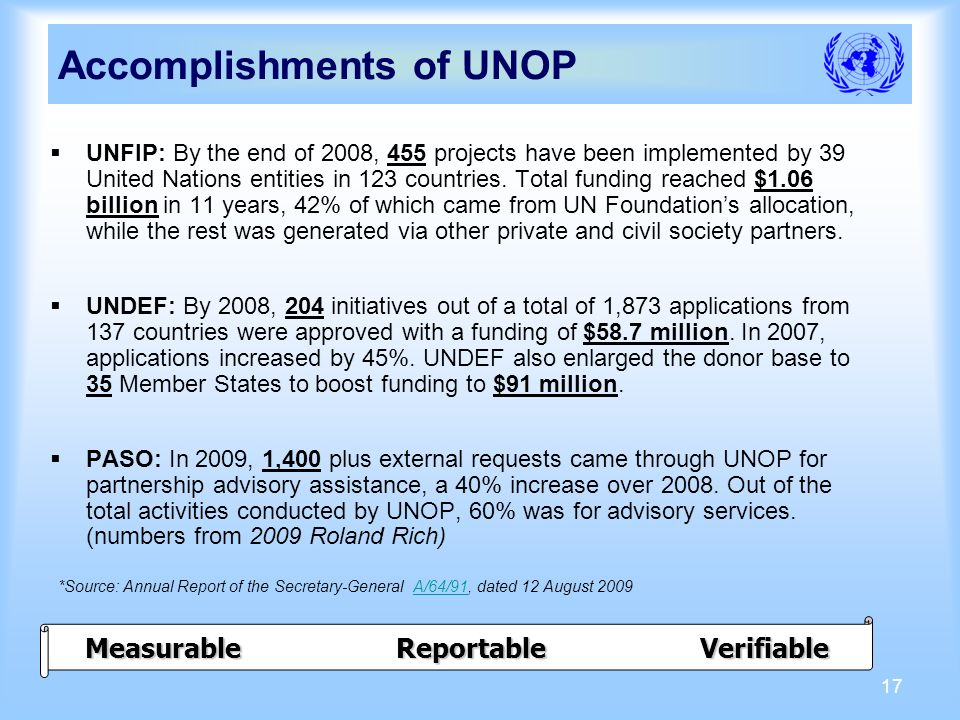 17 UNFIP: By the end of 2008, 455 projects have been implemented by 39 United Nations entities in 123 countries.
