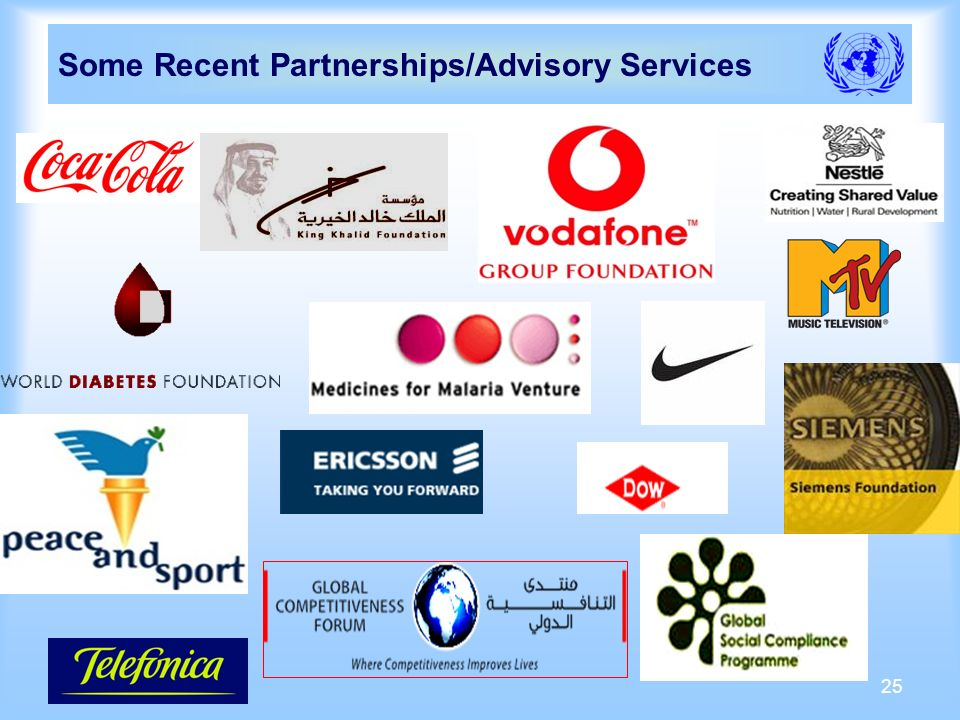 25 Some Recent Partnerships/Advisory Services