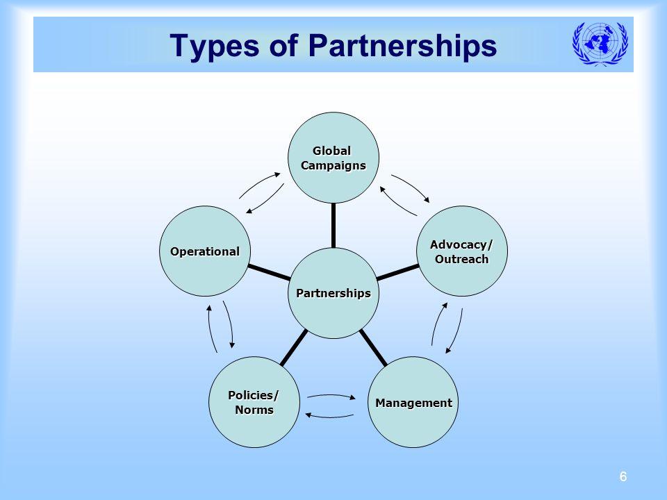 6 Types of Partnerships