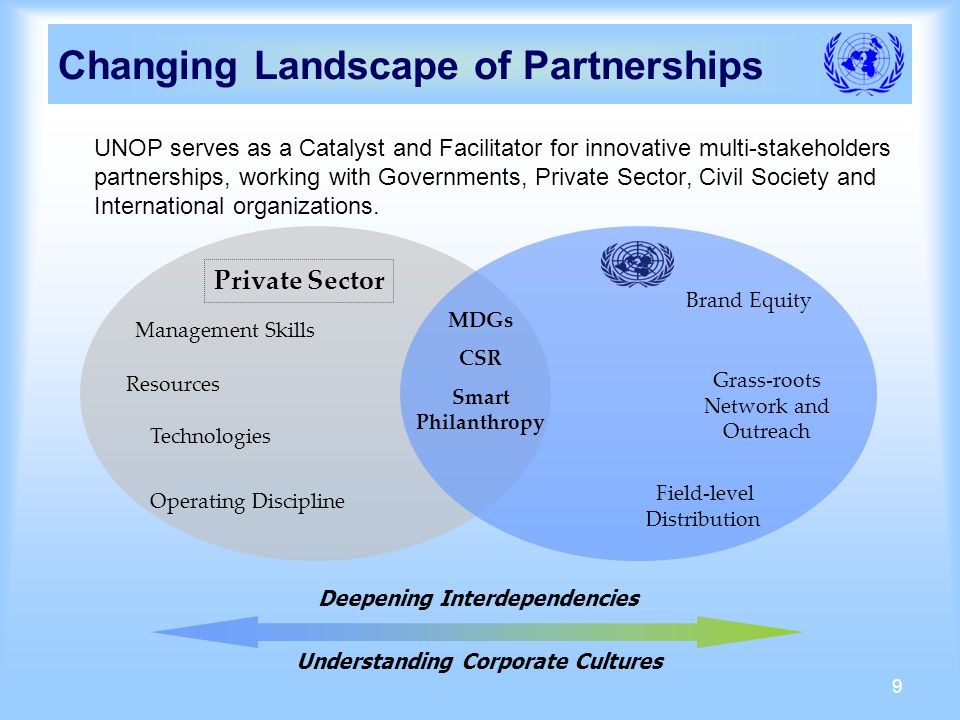 9 UNOP serves as a Catalyst and Facilitator for innovative multi-stakeholders partnerships, working with Governments, Private Sector, Civil Society and International organizations.