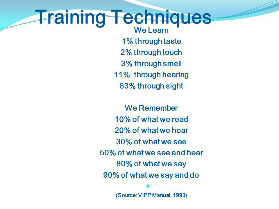 Training Techniques We Learn 1% through taste 2% through touch 3% through smell 11% through hearing 83% through sight We Remember 10% of what we read