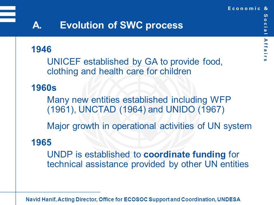 Intergovernmental governance ECOSOC Coordinates implementation of global development agenda High-level Segment Annual Ministerial Review Development Cooperation Forum Coordination Segment Subsidiary bodies (e.g.