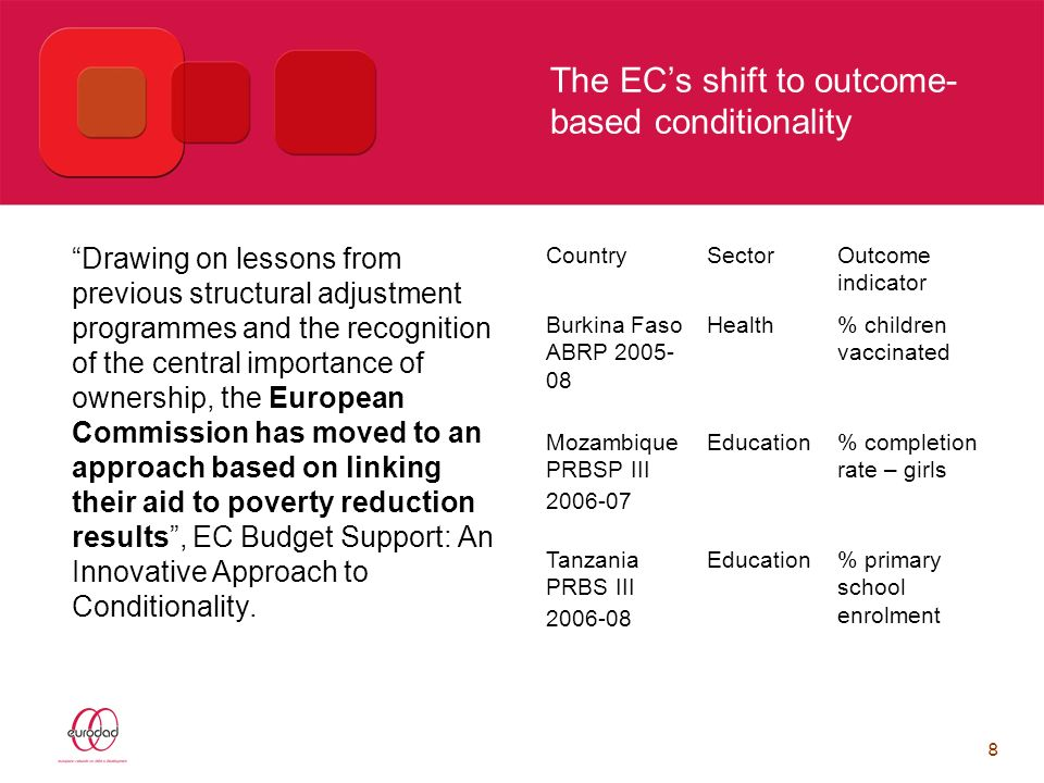 8 The ECs shift to outcome- based conditionality Drawing on lessons from previous structural adjustment programmes and the recognition of the central importance of ownership, the European Commission has moved to an approach based on linking their aid to poverty reduction results, EC Budget Support: An Innovative Approach to Conditionality.