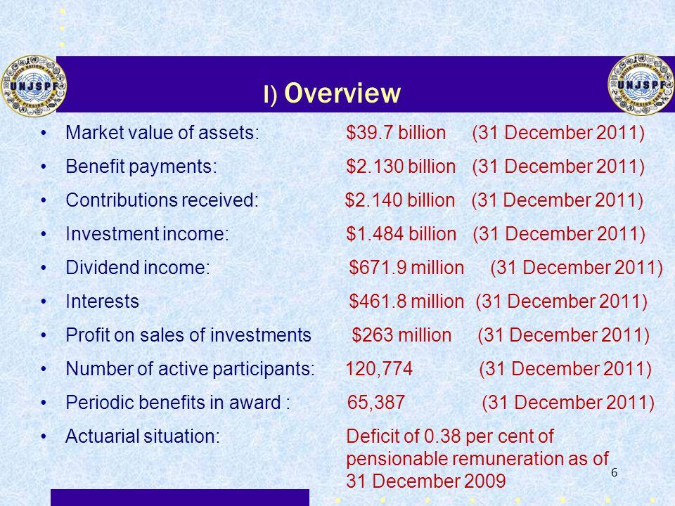 I) Overview Market value of assets: $39.7 billion (31 December 2011) Benefit payments: $2.130 billion (31 December 2011) Contributions received: $2.14