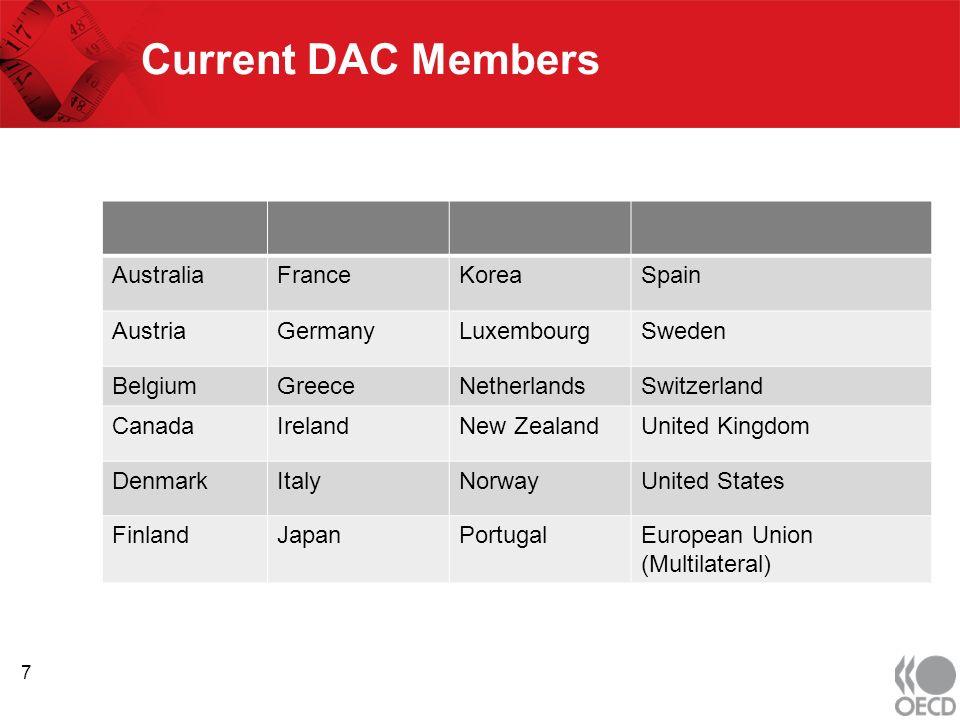 Current DAC Members AustraliaFranceKoreaSpain AustriaGermanyLuxembourgSweden BelgiumGreeceNetherlandsSwitzerland CanadaIrelandNew ZealandUnited Kingdo