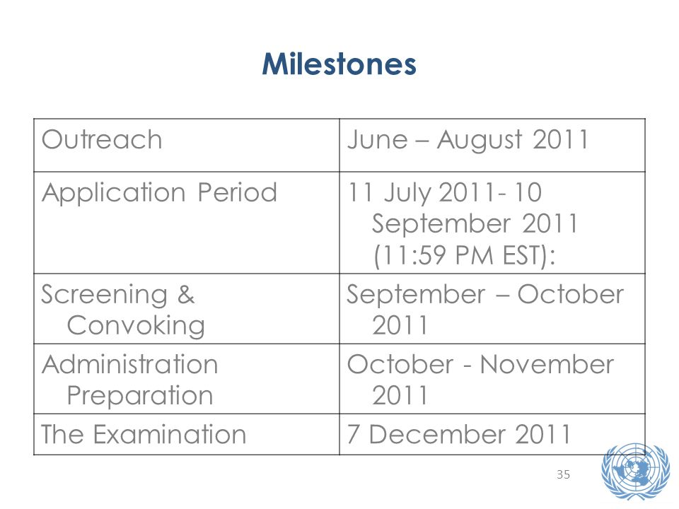 35 Milestones OutreachJune – August 2011 Application Period11 July 2011- 10 September 2011 (11:59 PM EST): Screening & Convoking September – October 2011 Administration Preparation October - November 2011 The Examination7 December 2011