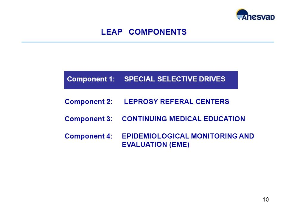 LEAP COMPONENTS Component 1:SPECIAL SELECTIVE DRIVES 10 Component 2: LEPROSY REFERAL CENTERS Component 3:CONTINUING MEDICAL EDUCATION Component 4: EPIDEMIOLOGICAL MONITORING AND EVALUATION (EME)