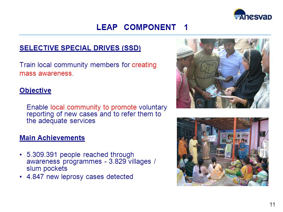 LEAP COMPONENT 1 SELECTIVE SPECIAL DRIVES (SSD) Train local community members for creating mass awareness.