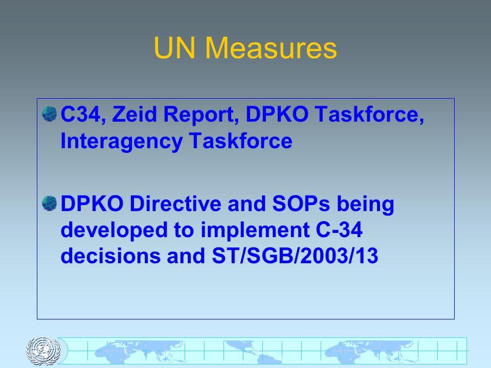 UN Measures C34, Zeid Report, DPKO Taskforce, Interagency Taskforce DPKO Directive and SOPs being developed to implement C-34 decisions and ST/SGB/200