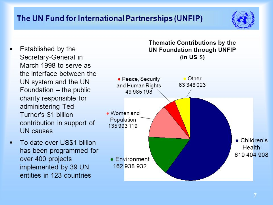 7 The UN Fund for International Partnerships (UNFIP) Established by the Secretary-General in March 1998 to serve as the interface between the UN system and the UN Foundation – the public charity responsible for administering Ted Turners $1 billion contribution in support of UN causes.