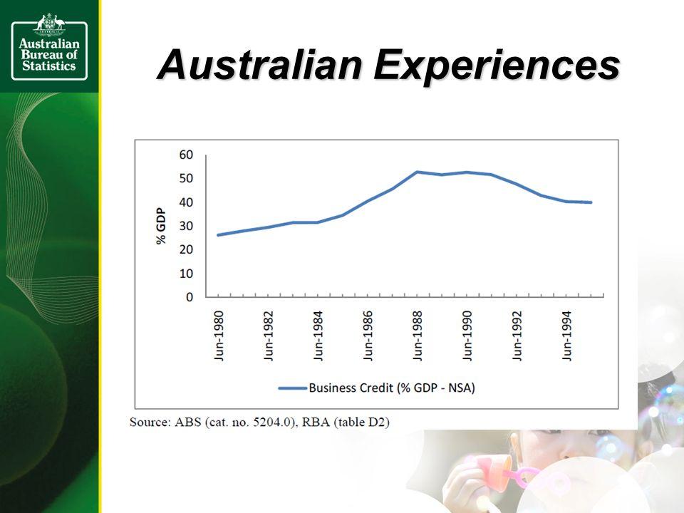 Australian Experiences