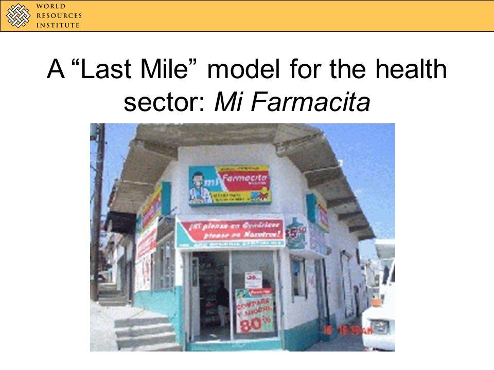 A Last Mile model for the health sector: Mi Farmacita