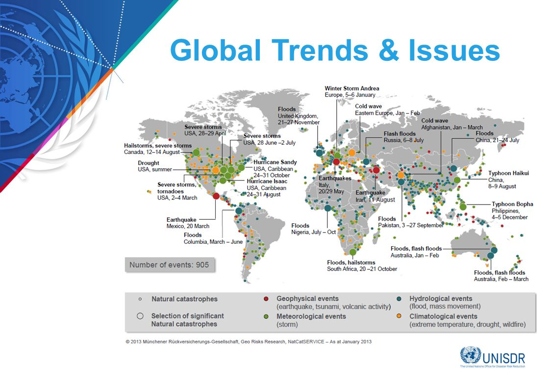 Global Trends & Issues
