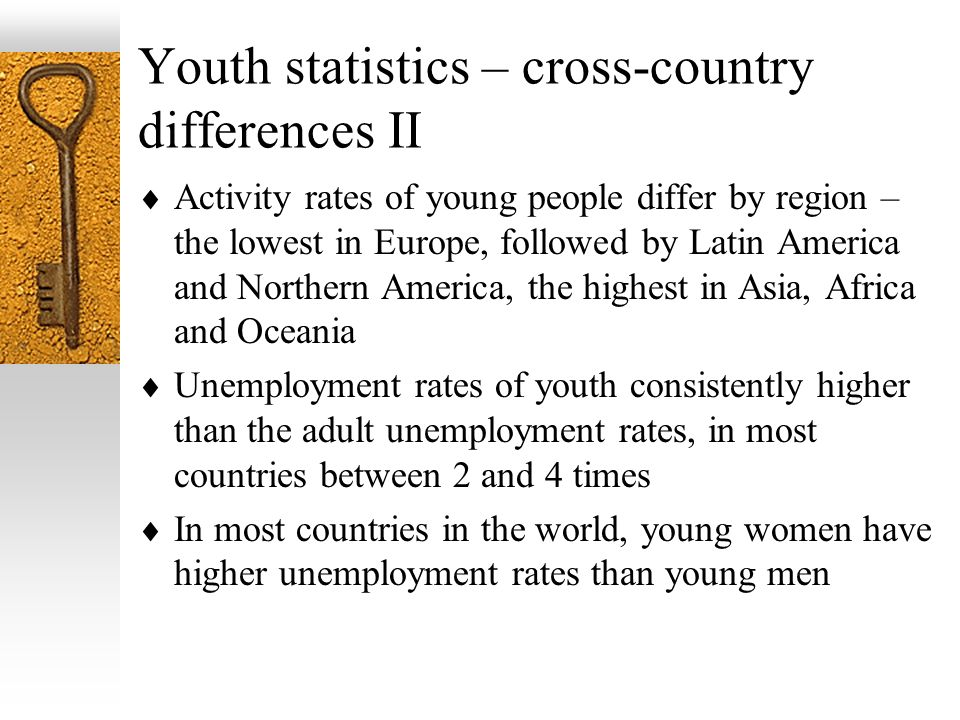 Youth statistics – cross-country differences II Activity rates of young people differ by region – the lowest in Europe, followed by Latin America and Northern America, the highest in Asia, Africa and Oceania Unemployment rates of youth consistently higher than the adult unemployment rates, in most countries between 2 and 4 times In most countries in the world, young women have higher unemployment rates than young men