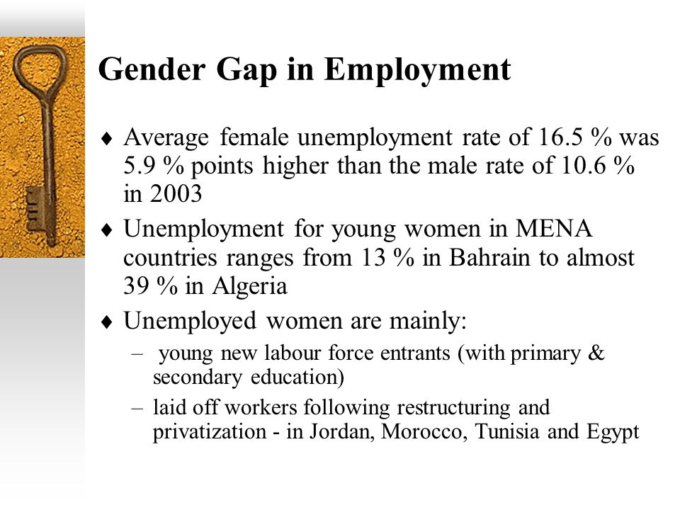 Gender Gap in Employment Average female unemployment rate of 16.5 % was 5.9 % points higher than the male rate of 10.6 % in 2003 Unemployment for young women in MENA countries ranges from 13 % in Bahrain to almost 39 % in Algeria Unemployed women are mainly: – young new labour force entrants (with primary & secondary education) –laid off workers following restructuring and privatization - in Jordan, Morocco, Tunisia and Egypt