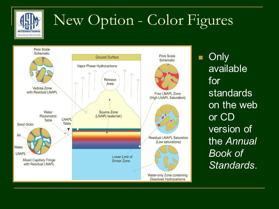 New Option - Color Figures Only available for standards on the web or CD version of the Annual Book of Standards.