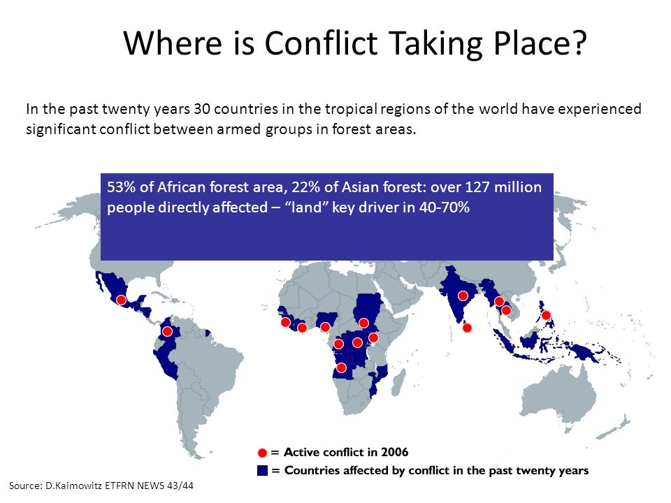 Where is Conflict Taking Place.