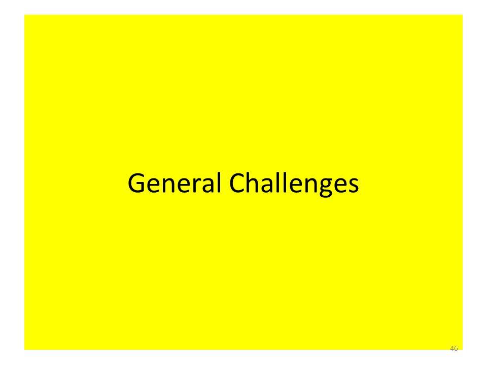 General Challenges 46