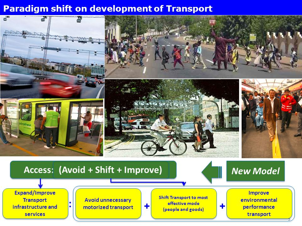 5 Paradigm shift on development of Transport Access: (Avoid + Shift + Improve) Expand/Improve Transport infrastructure and services Avoid unnecessary motorized transport Shift Transport to most effective mode (people and goods) Shift Transport to most effective mode (people and goods) Improve environmental performance transport Improve environmental performance transport : ++ New Model