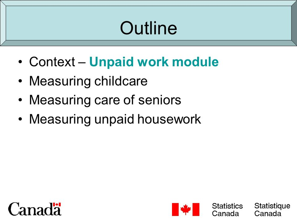 Outline Context – Unpaid work module Measuring childcare Measuring care of seniors Measuring unpaid housework