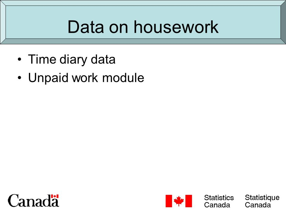 Data on housework Time diary data Unpaid work module