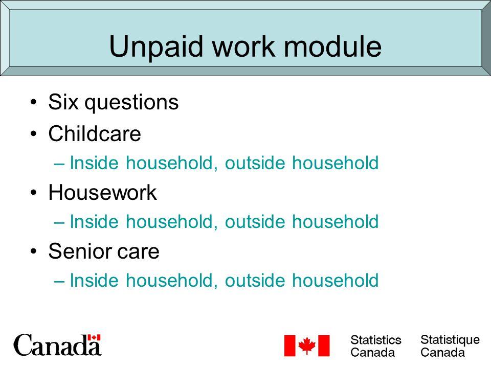 Unpaid work module Six questions Childcare –Inside household, outside household Housework –Inside household, outside household Senior care –Inside household, outside household