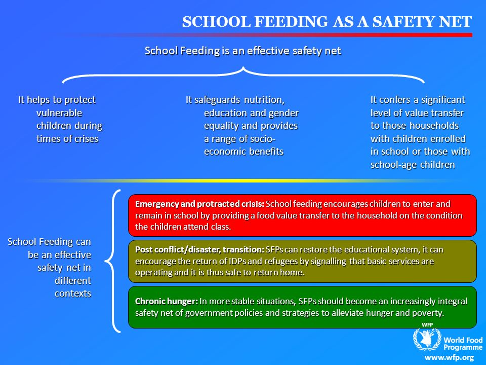 www.wfp.org SCHOOL FEEDING AS A SAFETY NET School Feeding is an effective safety net It safeguards nutrition, education and gender equality and provid