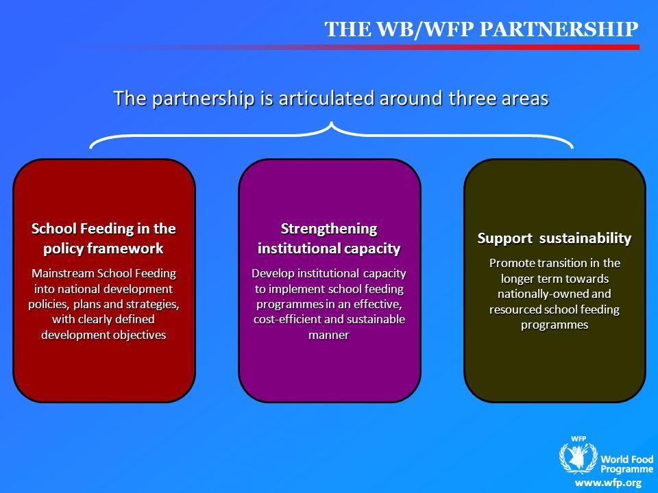 www.wfp.org THE WB/WFP PARTNERSHIP The partnership is articulated around three areas School Feeding in the policy framework Mainstream School Feeding