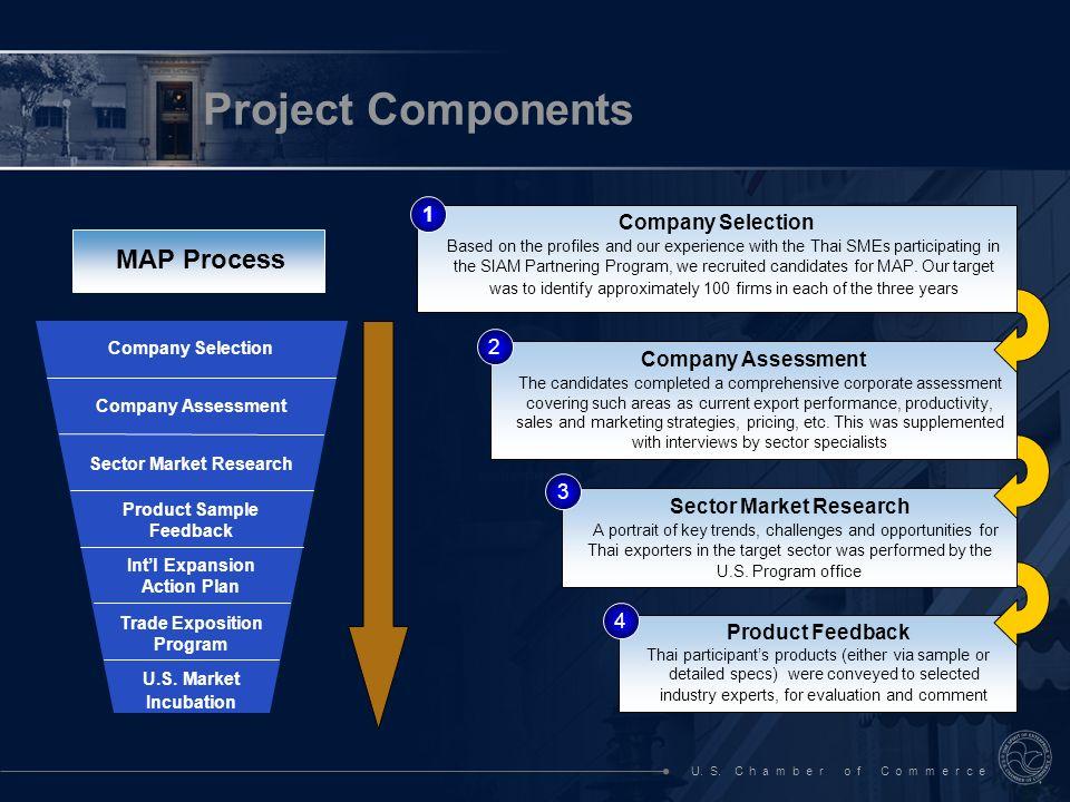 U.S. C h a m b e r o f C o m m e r c e Project Components: Thailand U.S.