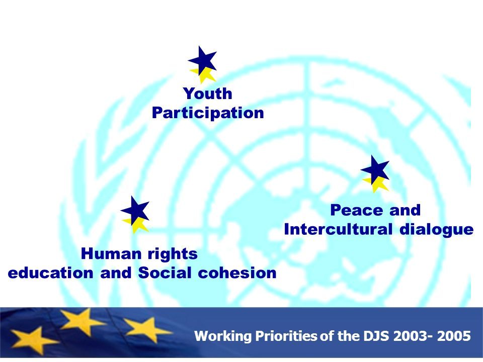 Working Priorities of the DJS 2003- 2005 Human rights education and Social cohesion Peace and Intercultural dialogue Youth Participation