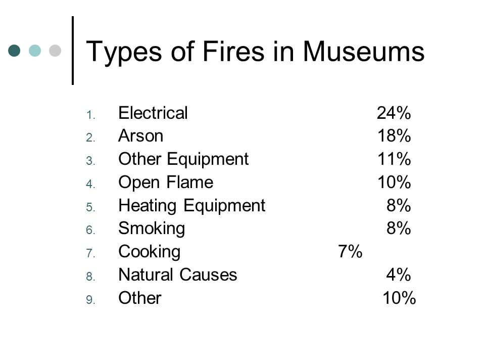 Types of Fires in Museums 1. Electrical24% 2. Arson18% 3.