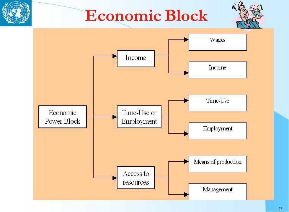 11 Economic Block