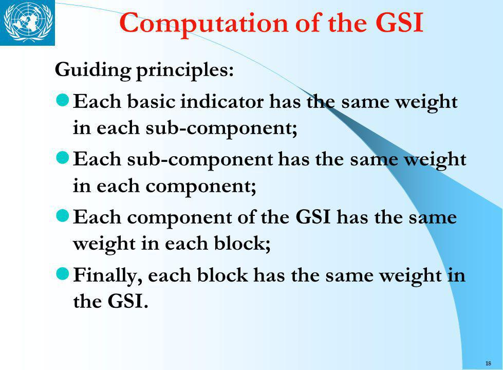 18 Computation of the GSI Guiding principles: Each basic indicator has the same weight in each sub-component; Each sub-component has the same weight in each component; Each component of the GSI has the same weight in each block; Finally, each block has the same weight in the GSI.