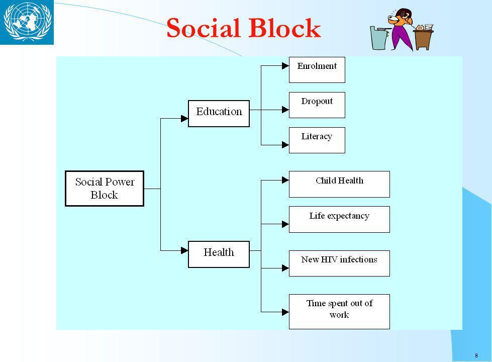 8 Social Block