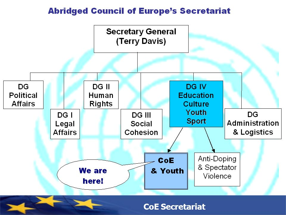 CoE Secretariat