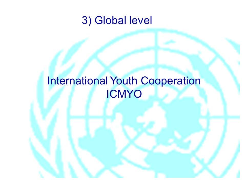 3) Global level International Youth Cooperation ICMYO