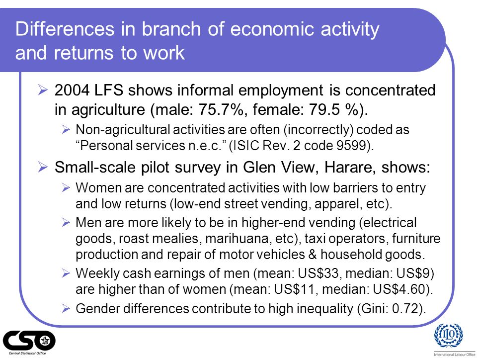 Gender differences in working time Do men work more hours than women – or less.