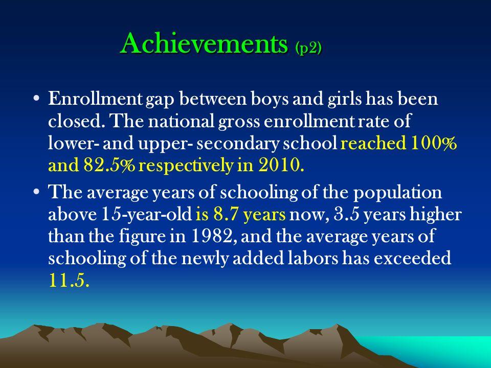 Achievements (p2) Achievements (p2) Enrollment gap between boys and girls has been closed.