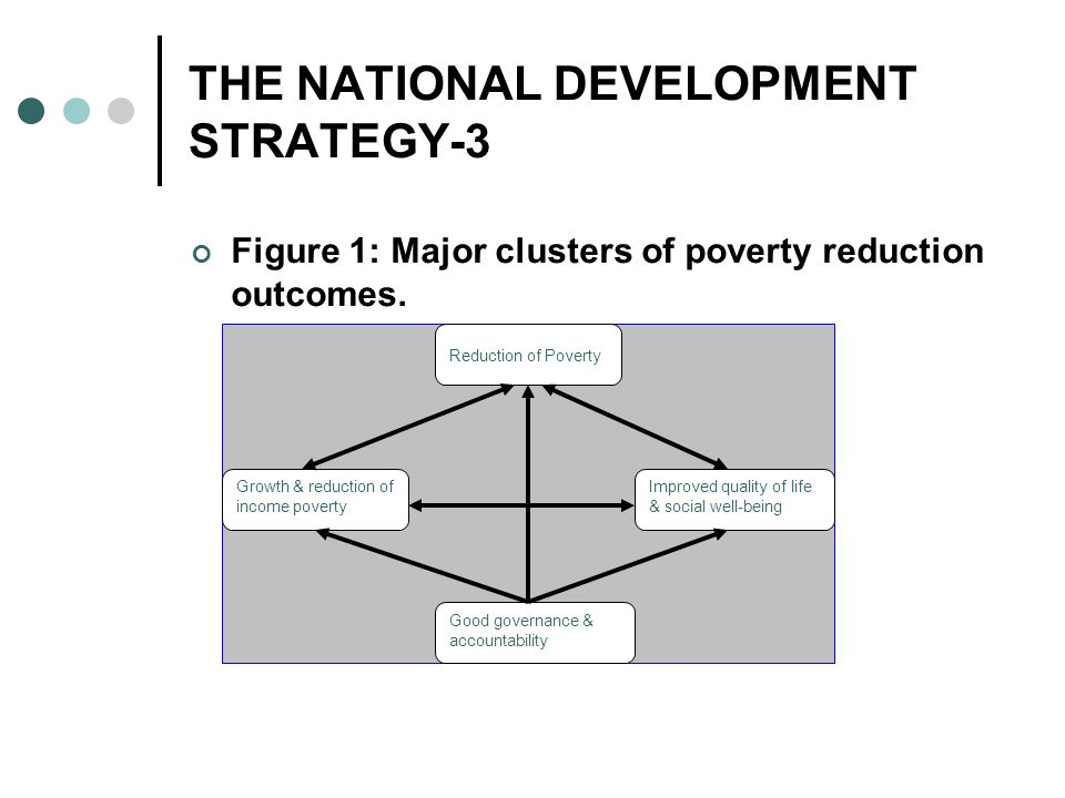 THE NATIONAL DEVELOPMENT STRATEGY-4 4.1.3 Sectoral Policies and LGAs Implementation through Strategic Plans, SWAps, MTEFs and PERs and annual budgets.