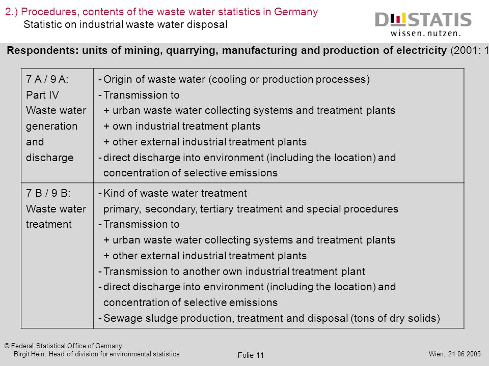 © Federal Statistical Office of Germany, Birgit Hein, Head of division for environmental statistics Wien, 21.06.2005 Folie 11 2.) Procedures, contents of the waste water statistics in Germany Statistic on industrial waste water disposal 7 A / 9 A: Part IV Waste water generation and discharge - Origin of waste water (cooling or production processes) - Transmission to + urban waste water collecting systems and treatment plants + own industrial treatment plants + other external industrial treatment plants - direct discharge into environment (including the location) and concentration of selective emissions 7 B / 9 B: Waste water treatment - Kind of waste water treatment primary, secondary, tertiary treatment and special procedures - Transmission to + urban waste water collecting systems and treatment plants + other external industrial treatment plants - Transmission to another own industrial treatment plant - direct discharge into environment (including the location) and concentration of selective emissions - Sewage sludge production, treatment and disposal (tons of dry solids) Respondents: units of mining, quarrying, manufacturing and production of electricity (2001: 10 548)